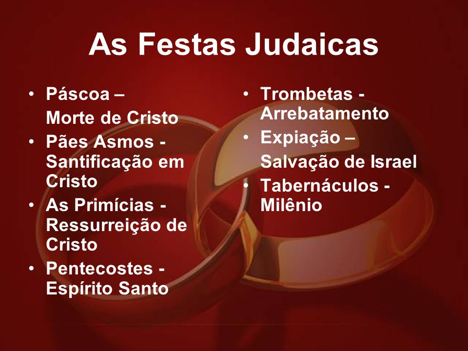 As Festas Judaicas Páscoa – Morte de Cristo