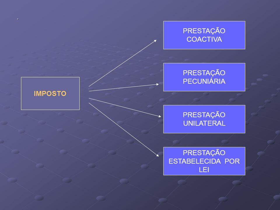PRESTAÇÃO COACTIVA PRESTAÇÃO PECUNIÁRIA IMPOSTO PRESTAÇÃO UNILATERAL