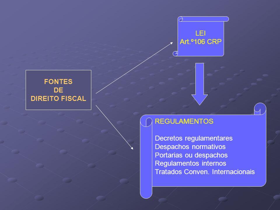 LEI Art.º106 CRP. FONTES. DE. DIREITO FISCAL. REGULAMENTOS. Decretos regulamentares. Despachos normativos.