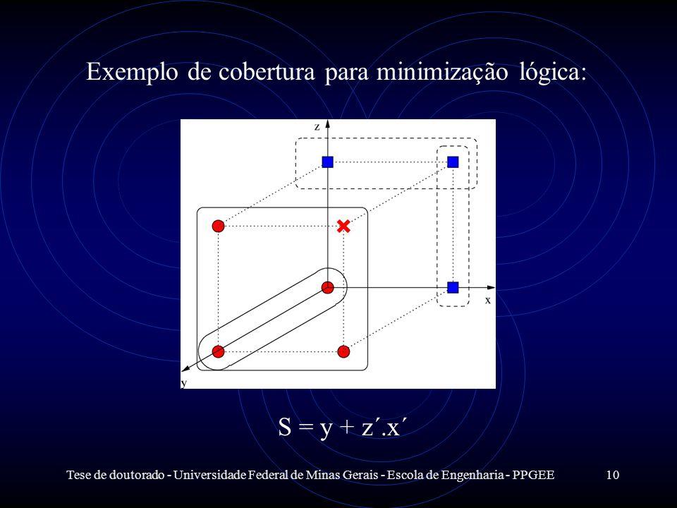 Exemplo de cobertura para minimização lógica: