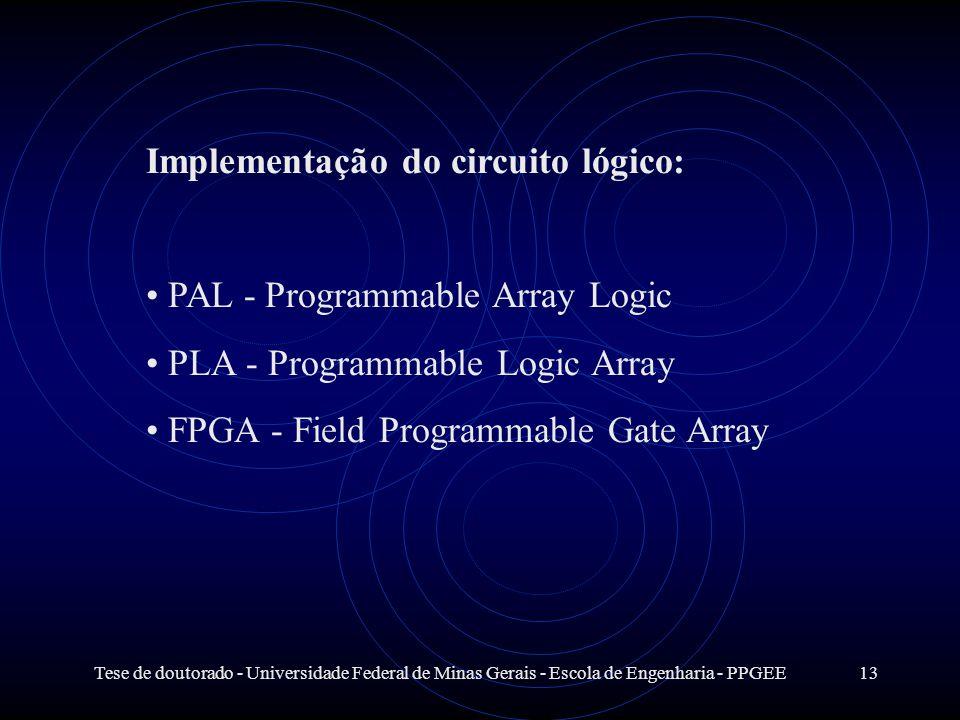 Implementação do circuito lógico: