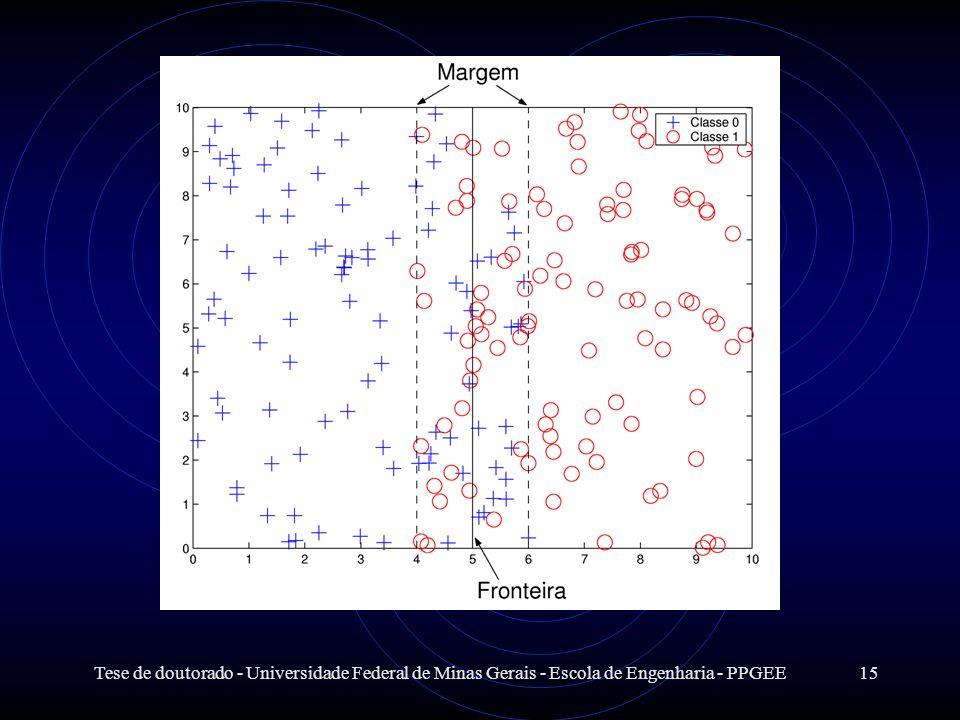 Tese de doutorado - Universidade Federal de Minas Gerais - Escola de Engenharia - PPGEE