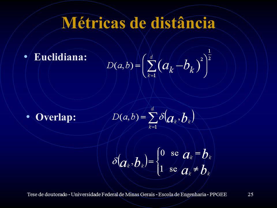 Métricas de distância Euclidiana: Overlap: