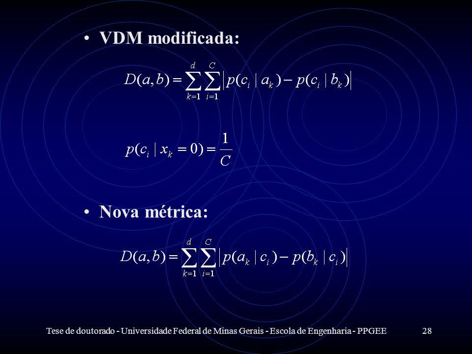VDM modificada: Nova métrica: