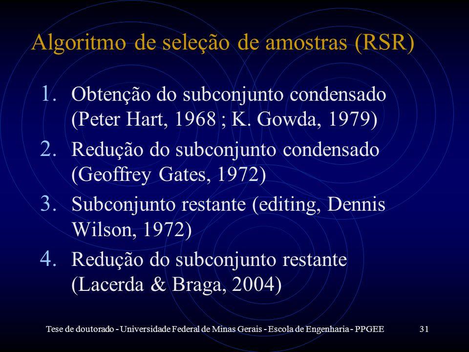 Algoritmo de seleção de amostras (RSR)