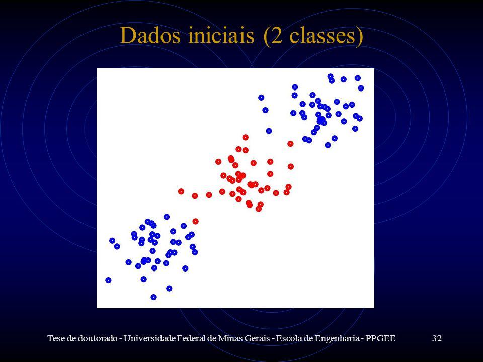 Dados iniciais (2 classes)