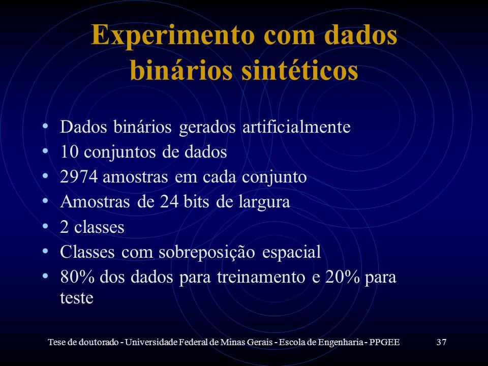 Experimento com dados binários sintéticos