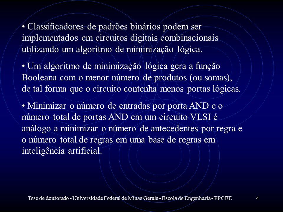Classificadores de padrões binários podem ser implementados em circuitos digitais combinacionais utilizando um algoritmo de minimização lógica.