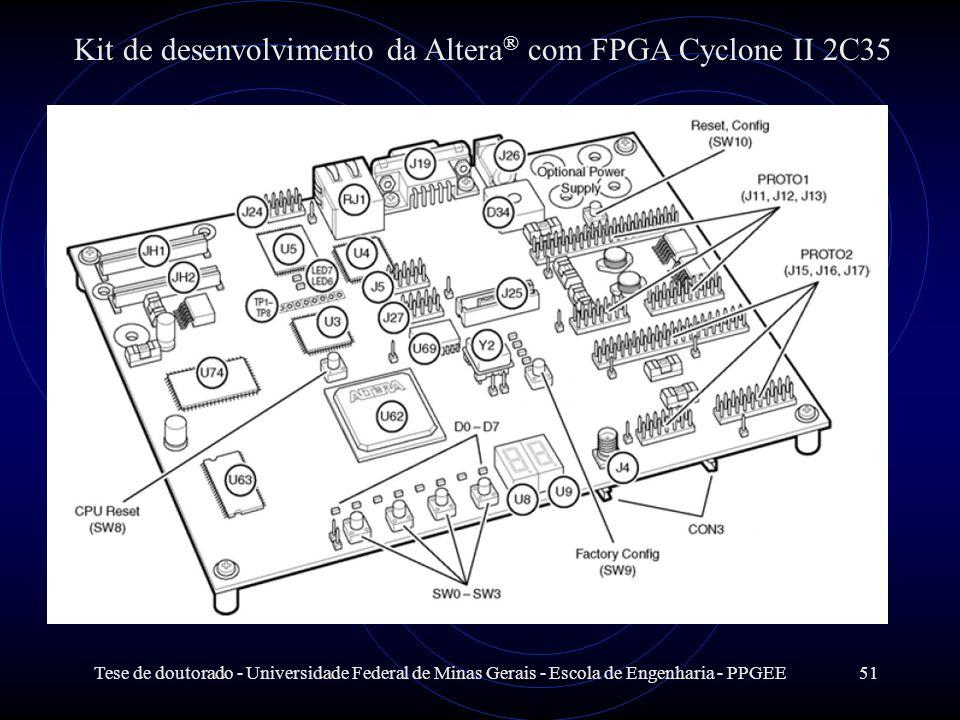 Kit de desenvolvimento da Altera® com FPGA Cyclone II 2C35