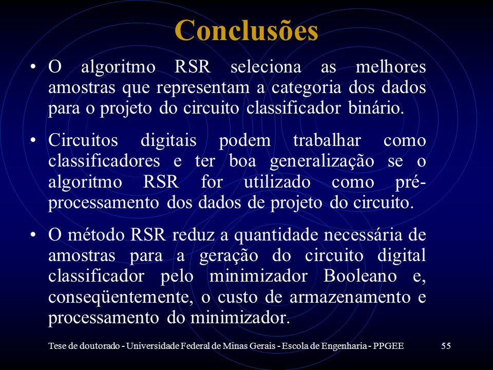 Conclusões O algoritmo RSR seleciona as melhores amostras que representam a categoria dos dados para o projeto do circuito classificador binário.