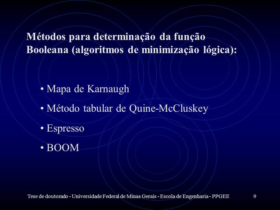 Método tabular de Quine-McCluskey Espresso BOOM