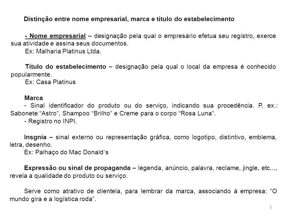 Distinção entre nome empresarial, marca e título do estabelecimento
