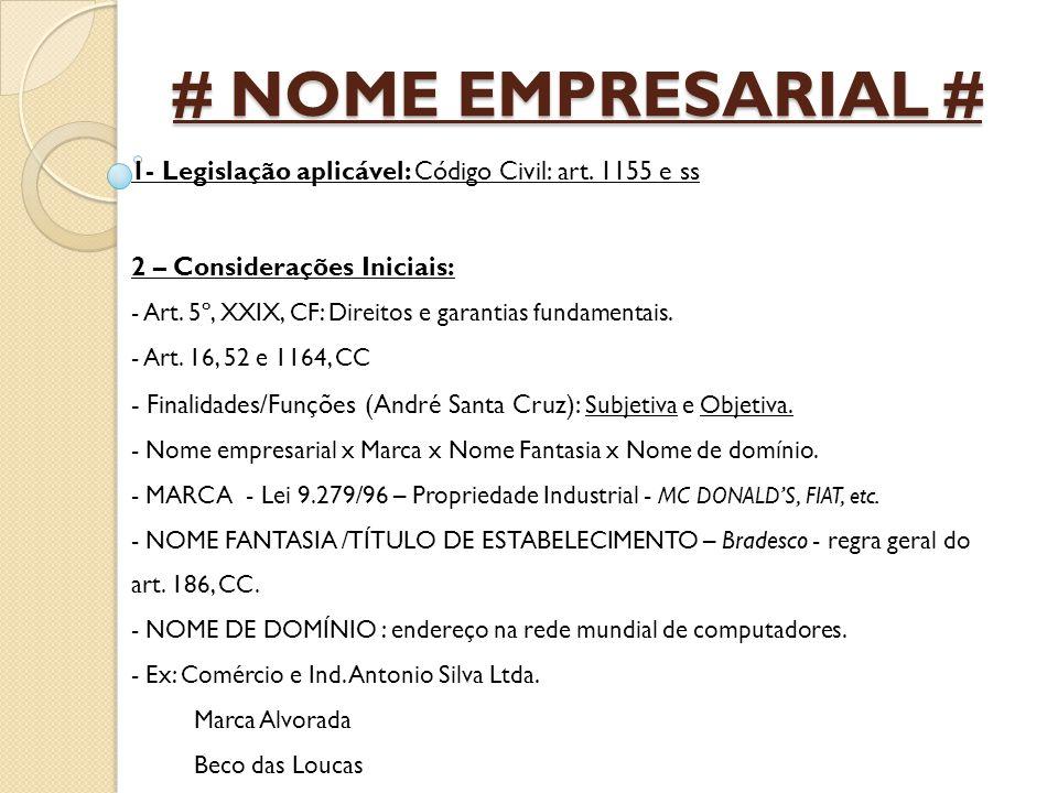 # NOME EMPRESARIAL # 1- Legislação aplicável: Código Civil: art. 1155 e ss. 2 – Considerações Iniciais: