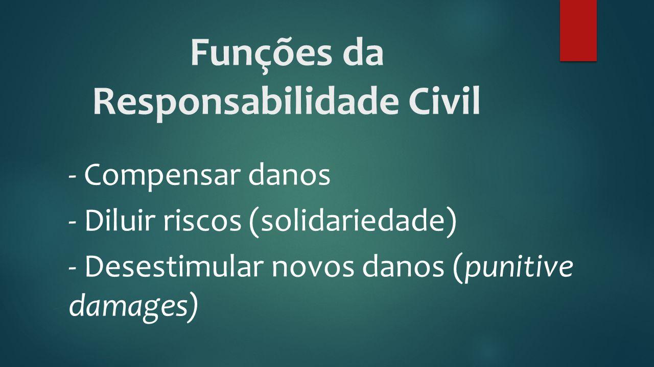 Funções da Responsabilidade Civil