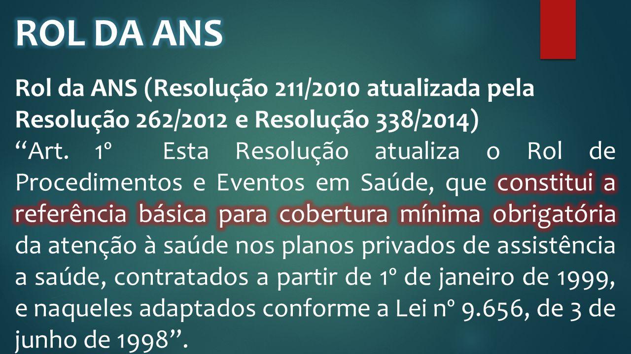 ROL DA ANS Rol da ANS (Resolução 211/2010 atualizada pela Resolução 262/2012 e Resolução 338/2014)