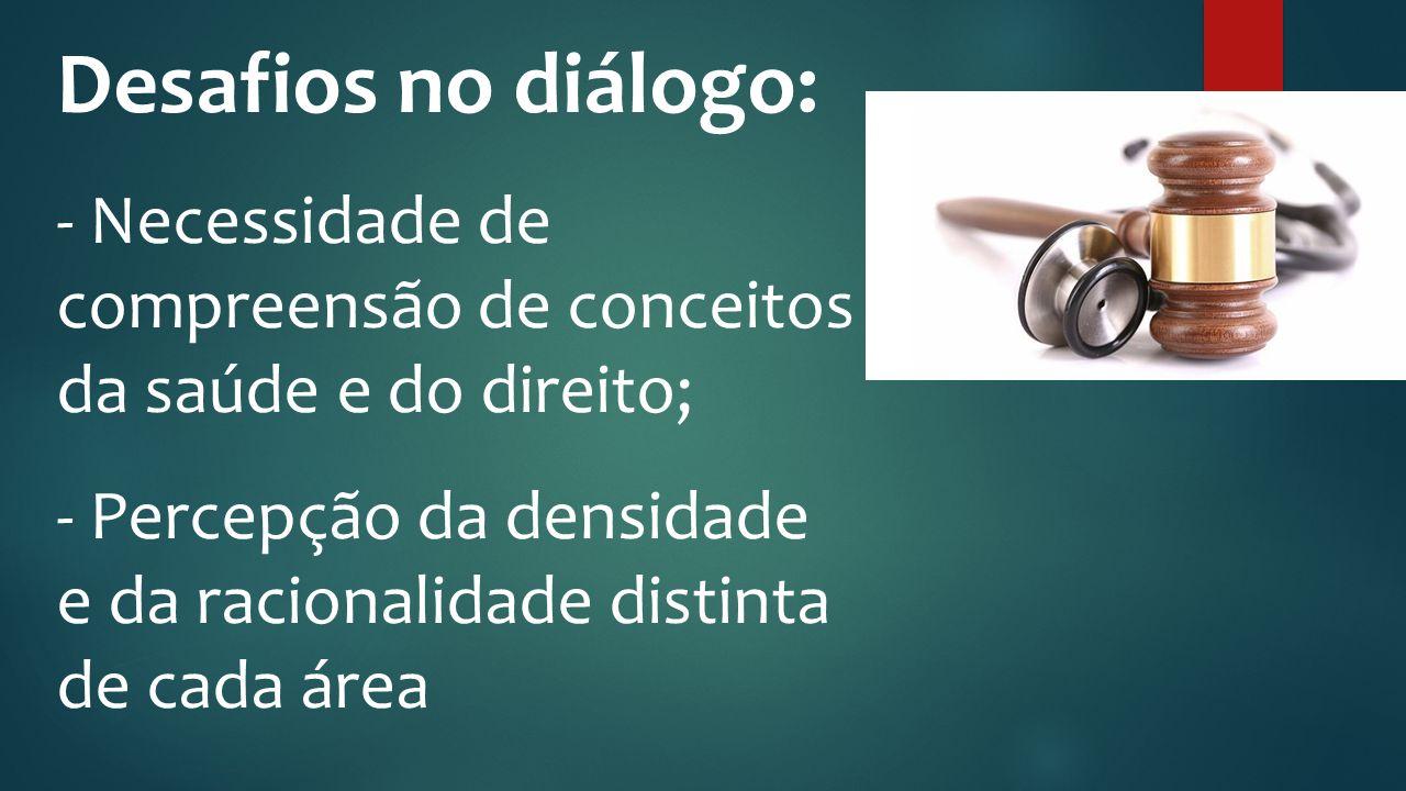 Desafios no diálogo: Necessidade de compreensão de conceitos da saúde e do direito; Percepção da densidade e da racionalidade distinta de cada área.