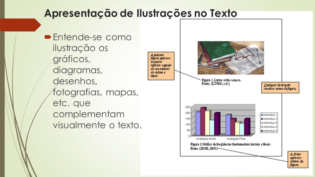 Apresentação de Ilustrações no Texto