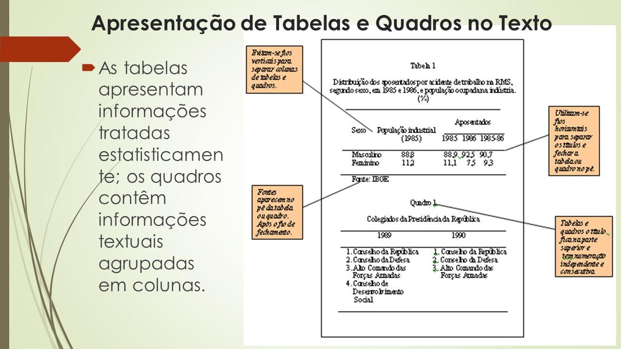 Apresentação de Tabelas e Quadros no Texto