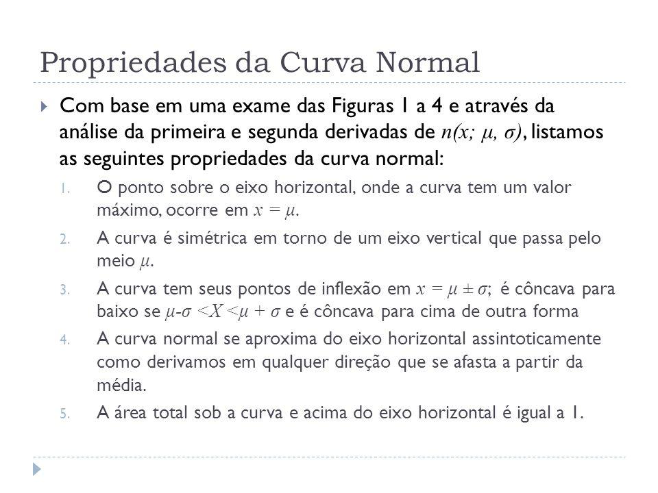 Propriedades da Curva Normal