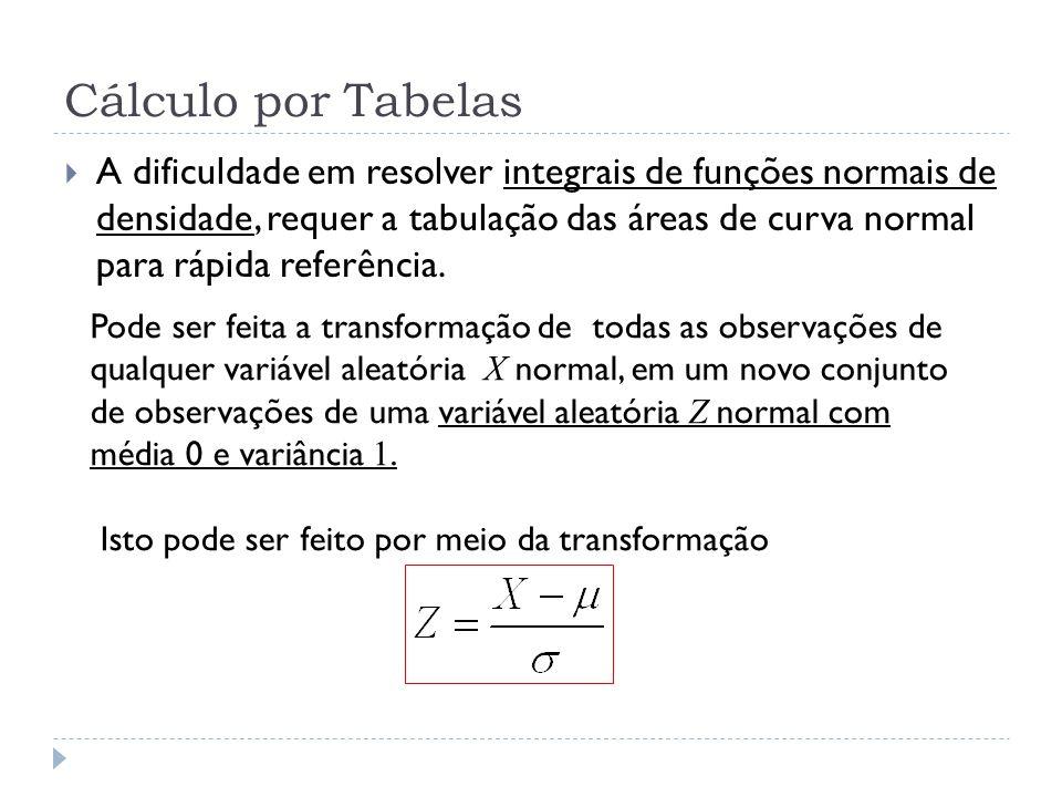 Cálculo por Tabelas