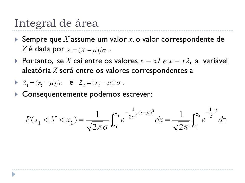 Integral de área Sempre que X assume um valor x, o valor correspondente de Z é dada por .
