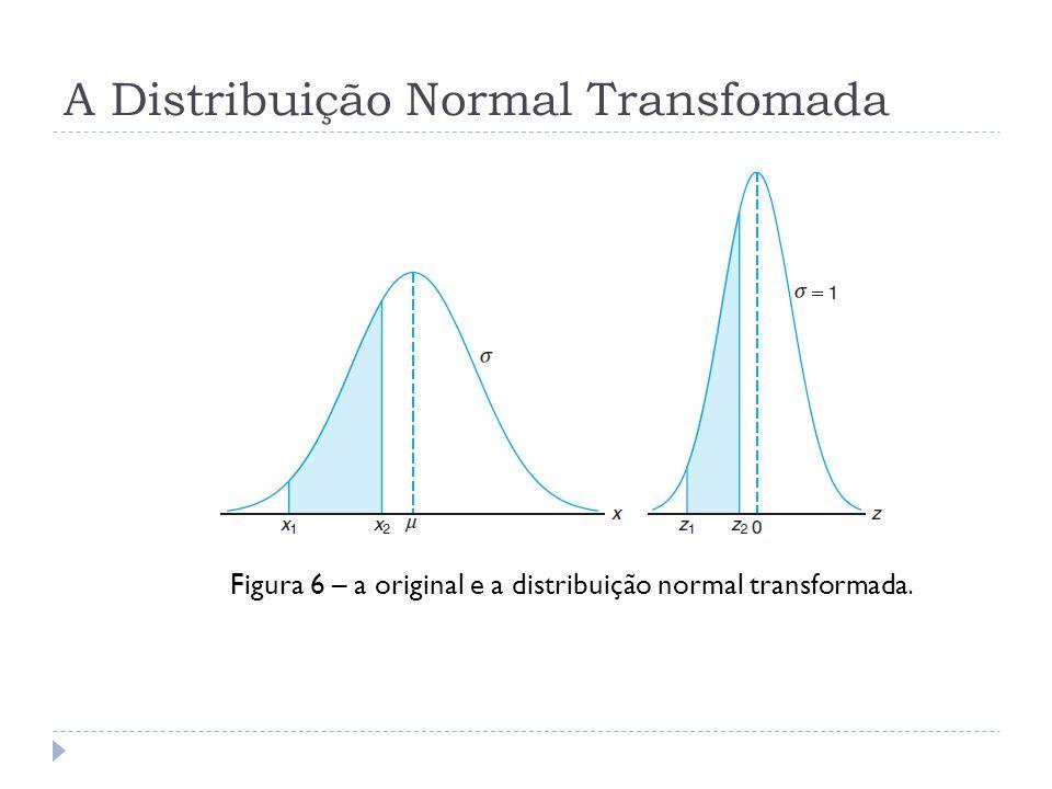 A Distribuição Normal Transfomada
