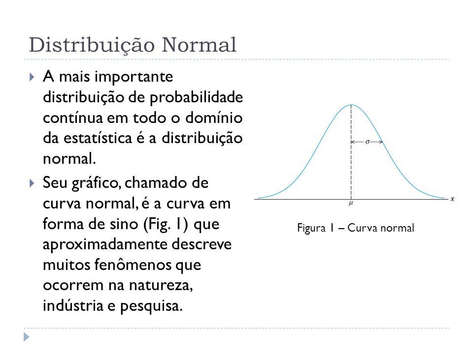 Distribuição Normal A mais importante distribuição de probabilidade contínua em todo o domínio da estatística é a distribuição normal.
