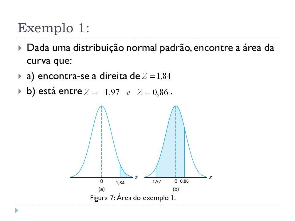 Exemplo 1: Dada uma distribuição normal padrão, encontre a área da curva que: a) encontra-se a direita de.