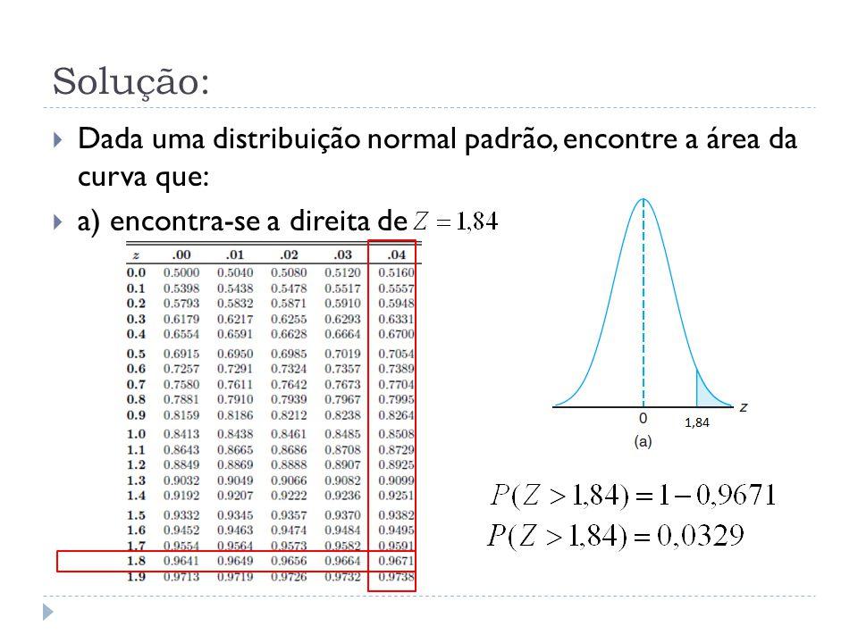 Solução: Dada uma distribuição normal padrão, encontre a área da curva que: a) encontra-se a direita de.