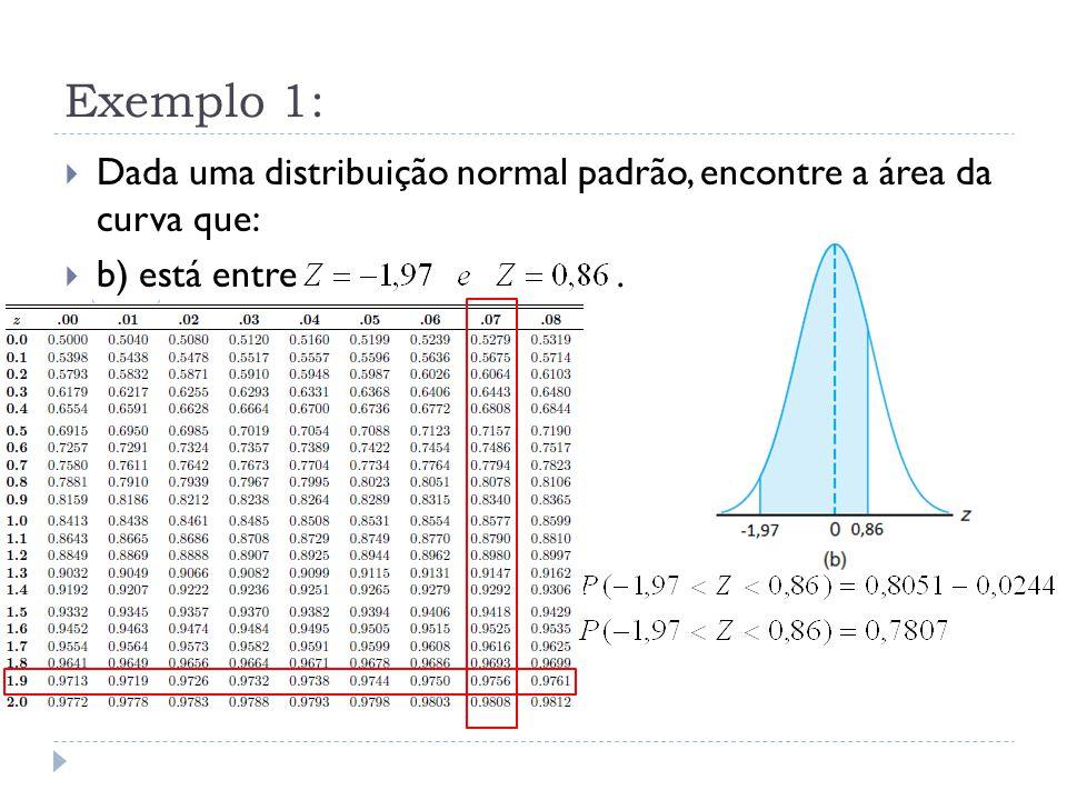 Exemplo 1: Dada uma distribuição normal padrão, encontre a área da curva que: b) está entre .