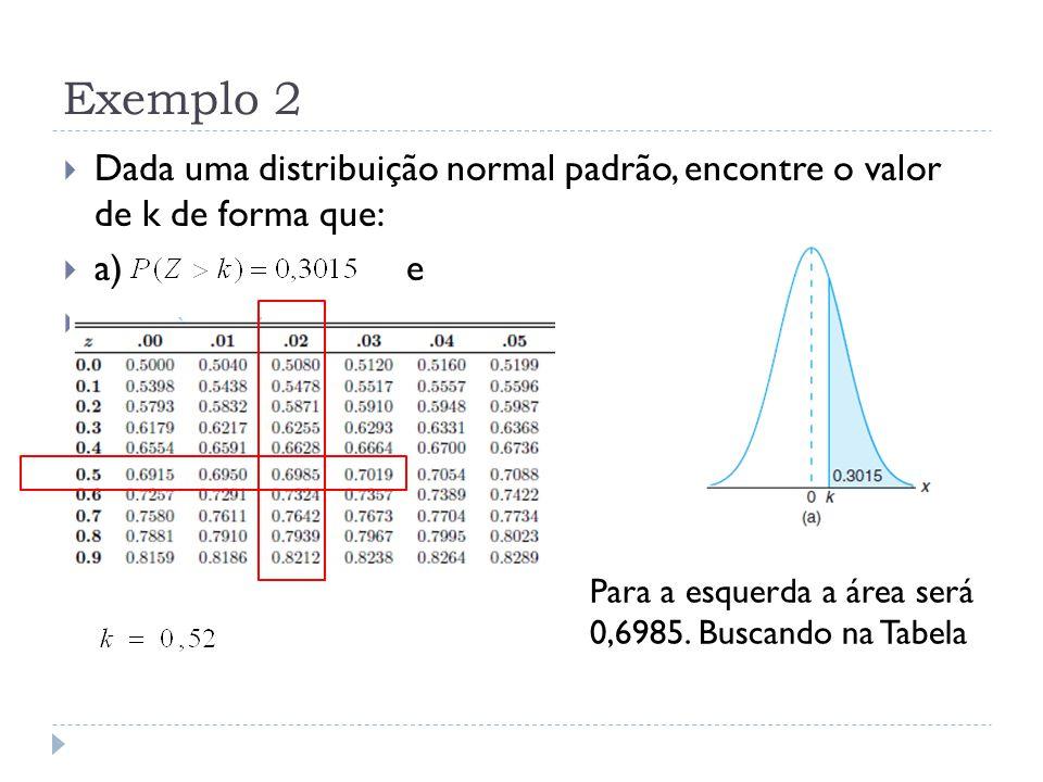 Exemplo 2 Dada uma distribuição normal padrão, encontre o valor de k de forma que: a) e.