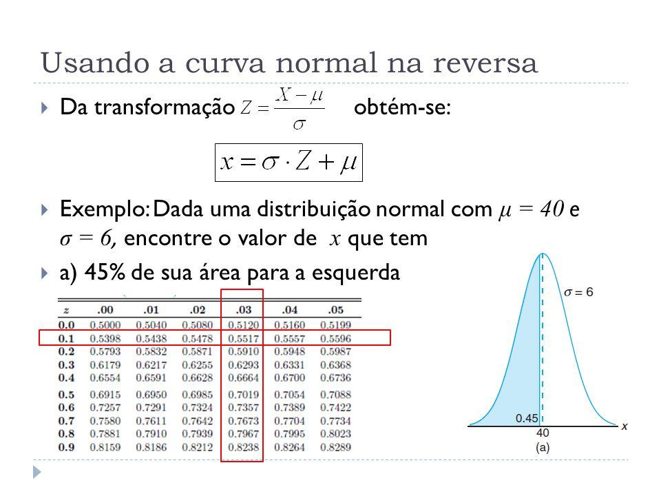 Usando a curva normal na reversa
