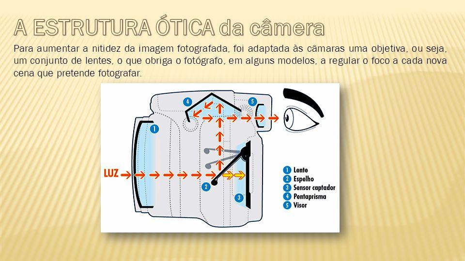 A ESTRUTURA ÓTICA da câmera