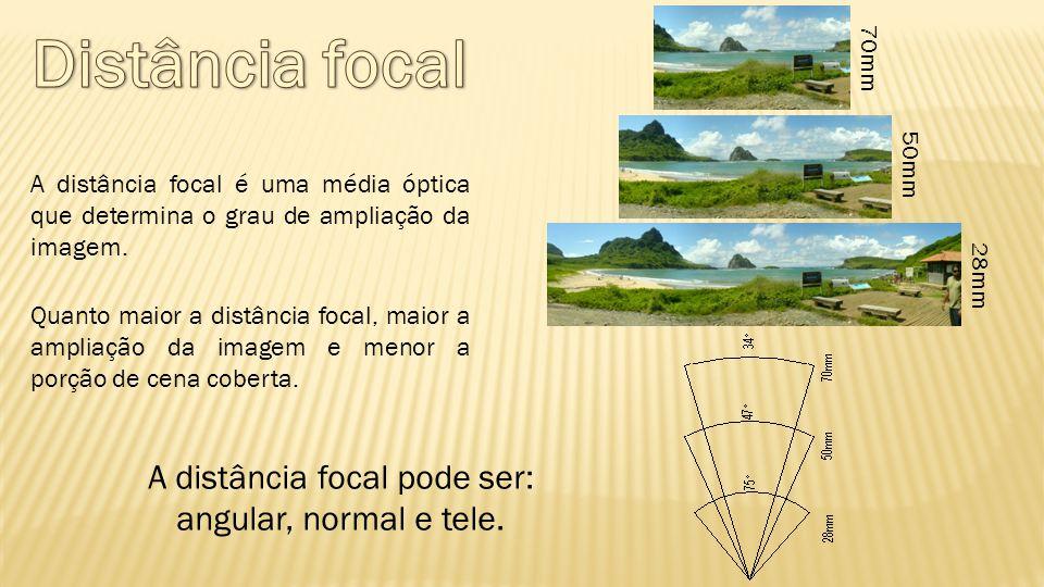 A distância focal pode ser: angular, normal e tele.