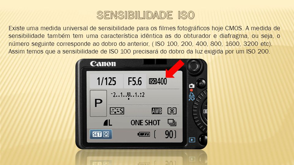 SENSIBILIDADE ISO