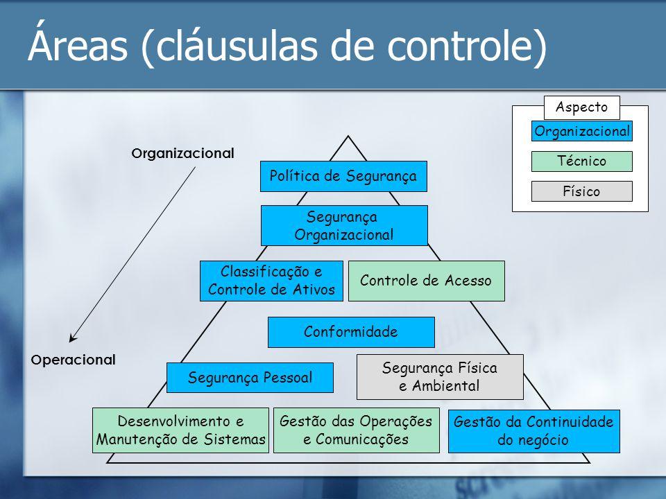 Áreas (cláusulas de controle)