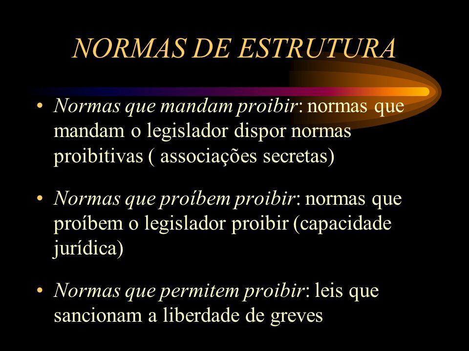 NORMAS DE ESTRUTURA Normas que mandam proibir: normas que mandam o legislador dispor normas proibitivas ( associações secretas)