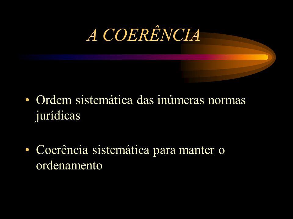 A COERÊNCIA Ordem sistemática das inúmeras normas jurídicas