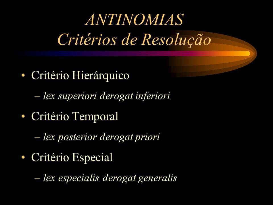 ANTINOMIAS Critérios de Resolução