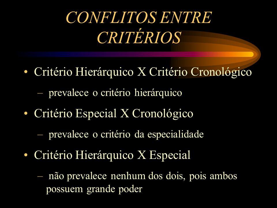 CONFLITOS ENTRE CRITÉRIOS