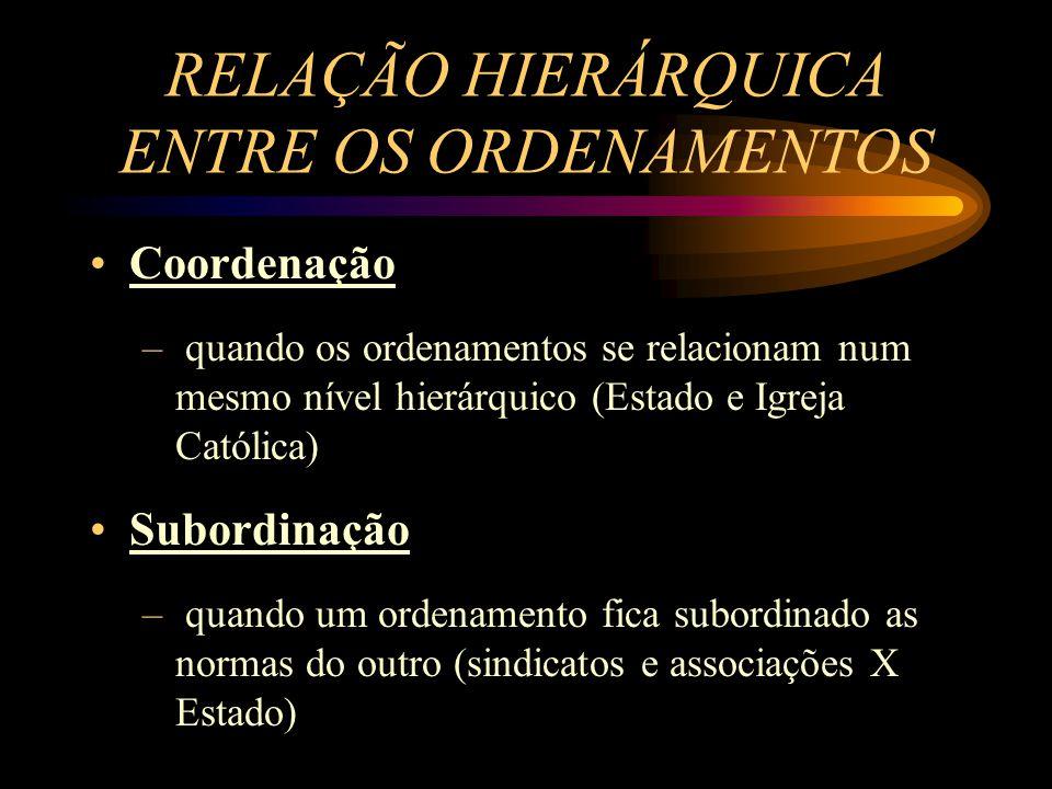 RELAÇÃO HIERÁRQUICA ENTRE OS ORDENAMENTOS