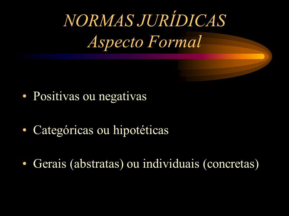 NORMAS JURÍDICAS Aspecto Formal