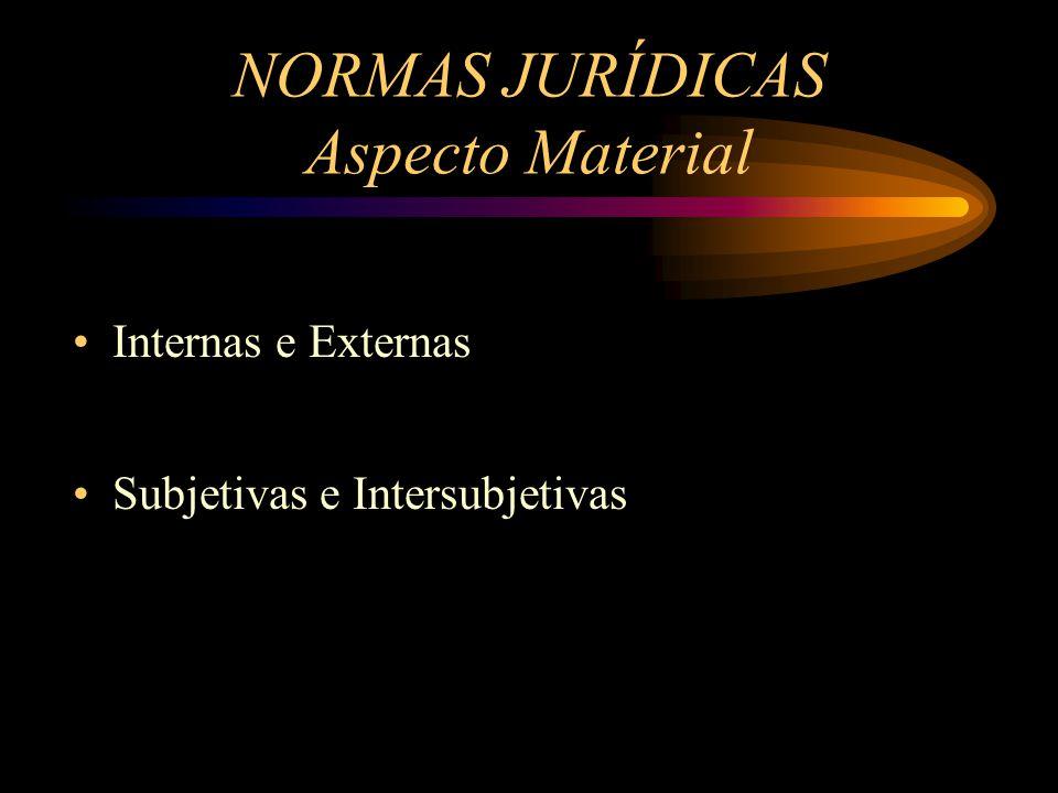 NORMAS JURÍDICAS Aspecto Material