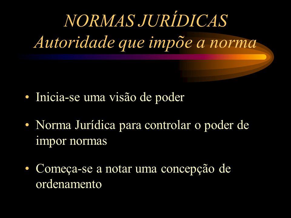 NORMAS JURÍDICAS Autoridade que impõe a norma