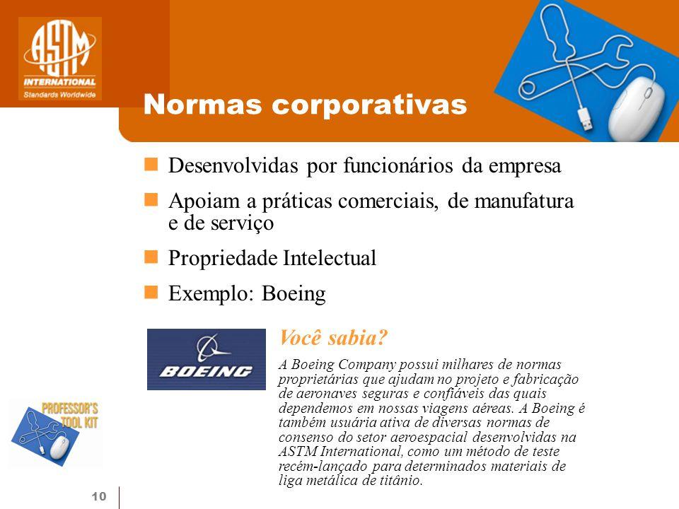 Normas corporativas Desenvolvidas por funcionários da empresa
