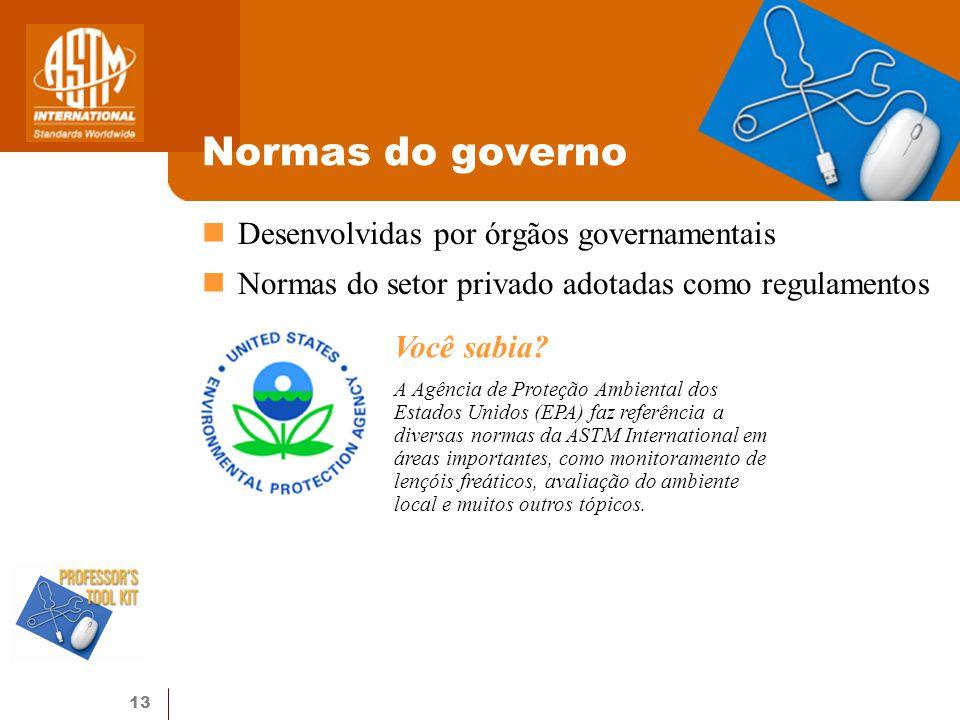 Normas do governo Desenvolvidas por órgãos governamentais