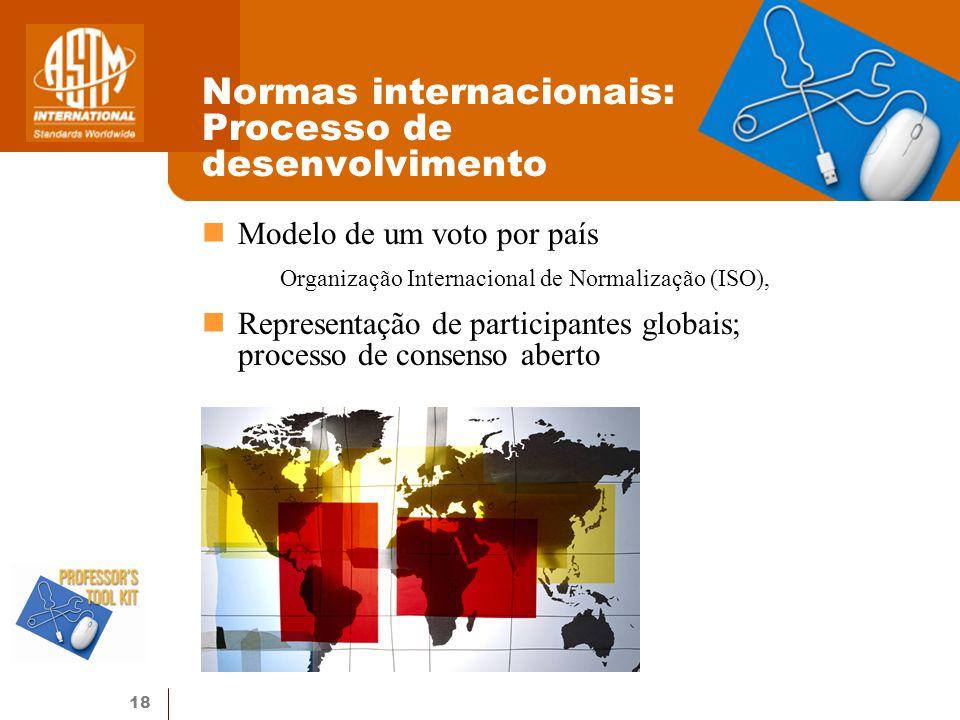 Normas internacionais: Processo de desenvolvimento