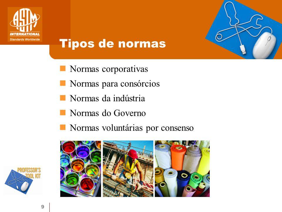 Tipos de normas Normas corporativas Normas para consórcios