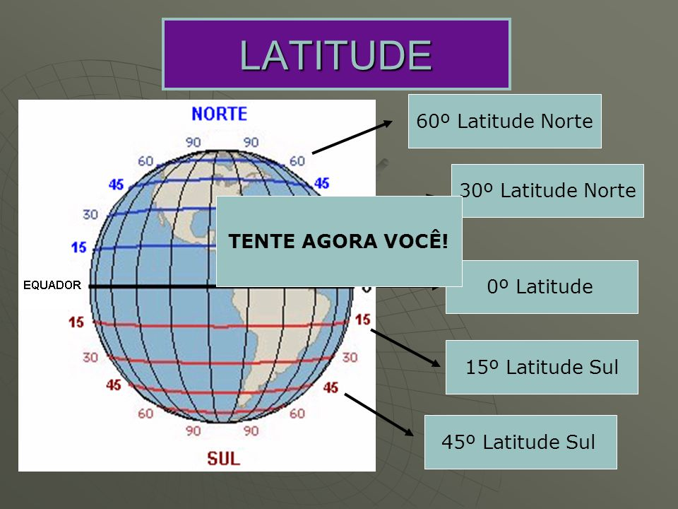 LATITUDE 60º Latitude Norte 30º Latitude Norte TENTE AGORA VOCÊ!