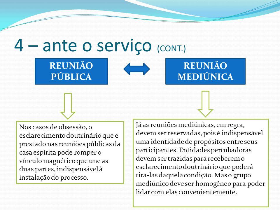4 – ante o serviço (CONT.) REUNIÃO PÚBLICA REUNIÃO MEDIÚNICA